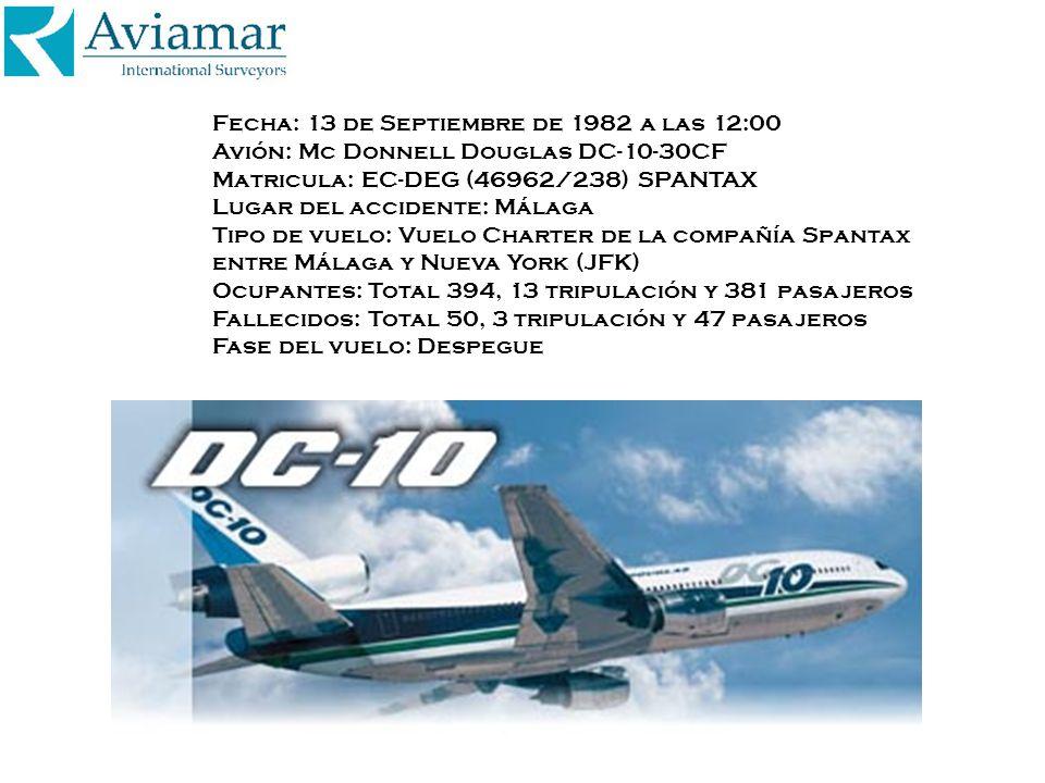 Fecha: 13 de Septiembre de 1982 a las 12:00 Avión: Mc Donnell Douglas DC-10-30CF Matricula: EC-DEG (46962/238) SPANTAX Lugar del accidente: Málaga Tipo de vuelo: Vuelo Charter de la compañía Spantax