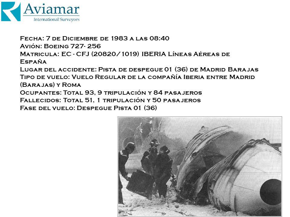 Fecha: 7 de Diciembre de 1983 a las 08:40 Avión: Boeing 727- 256 Matricula: EC - CFJ (20820/1019) IBERIA Líneas Aéreas de España Lugar del accidente: Pista de despegue 01 (36) de Madrid Barajas Tipo de vuelo: Vuelo Regular de la compañía Iberia entre Madrid (Barajas) y Roma Ocupantes: Total 93, 9 tripulación y 84 pasajeros Fallecidos: Total 51, 1 tripulación y 50 pasajeros Fase del vuelo: Despegue Pista 01 (36)