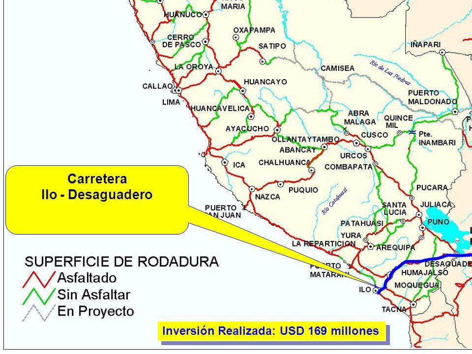 Eje Interoceánico Carretera Ilo - Desaguadero
