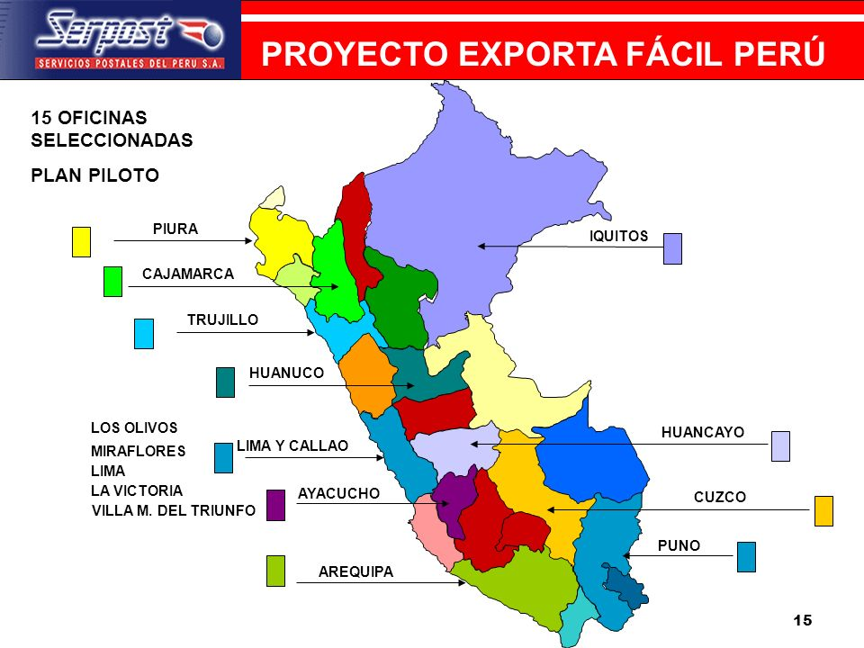 PROYECTO EXPORTA FÁCIL PERÚ