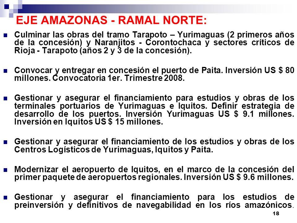EJE AMAZONAS - RAMAL NORTE: