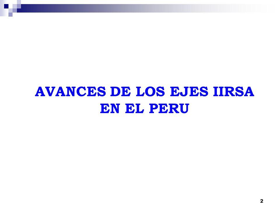 AVANCES DE LOS EJES IIRSA EN EL PERU
