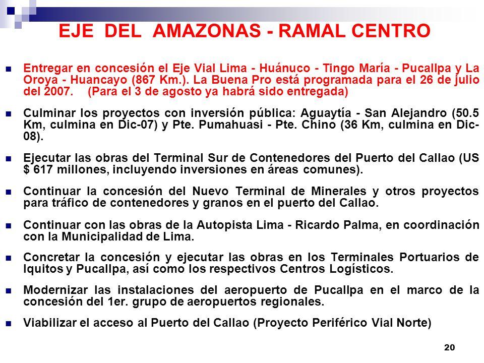 EJE DEL AMAZONAS - RAMAL CENTRO