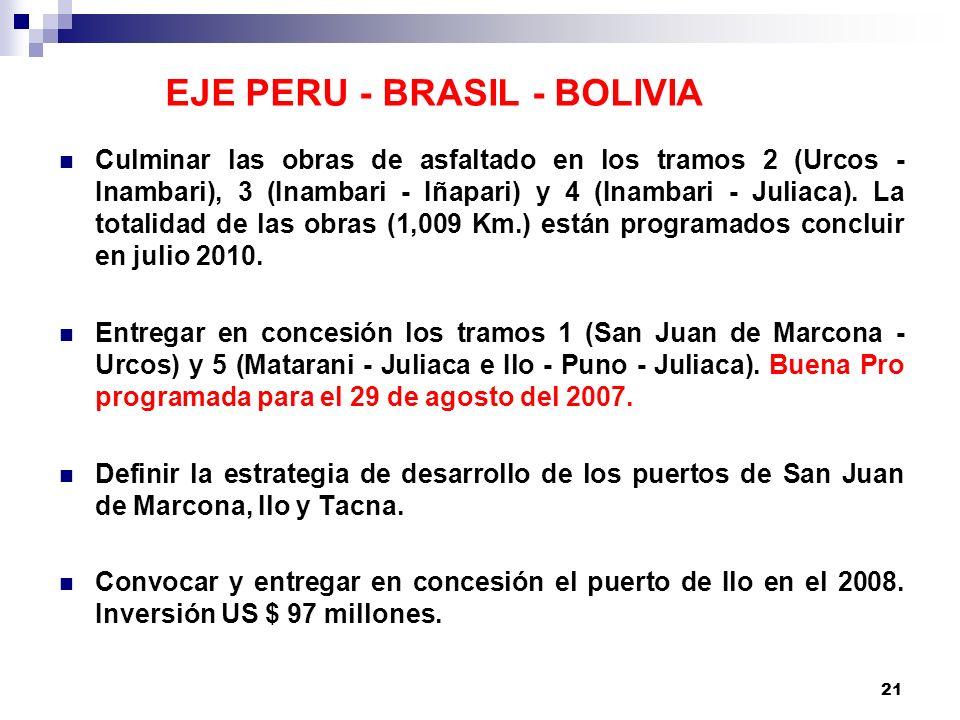 EJE PERU - BRASIL - BOLIVIA
