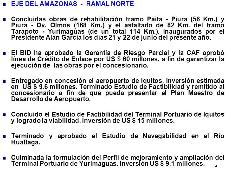 EJE DEL AMAZONAS - RAMAL NORTE
