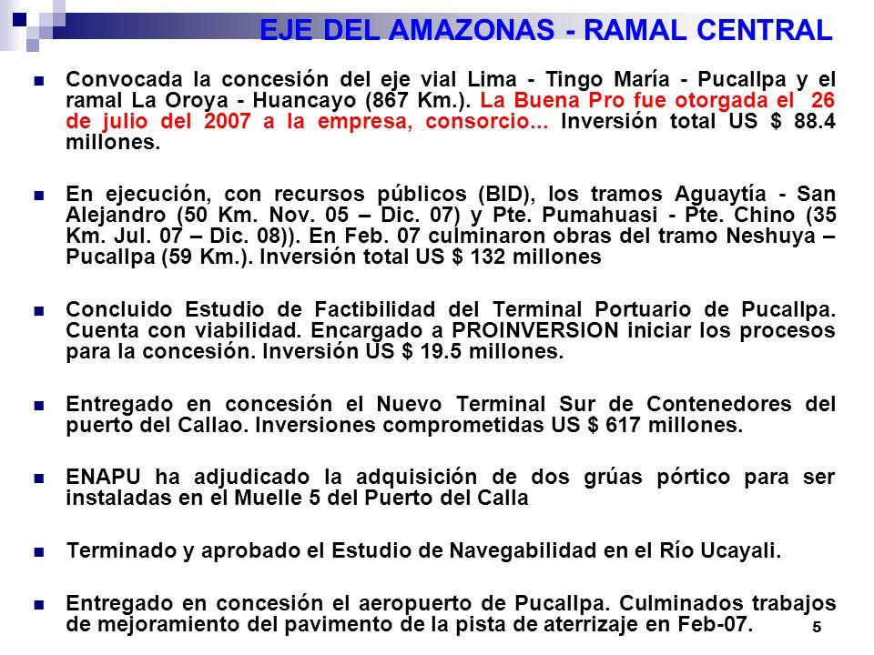 EJE DEL AMAZONAS - RAMAL CENTRAL