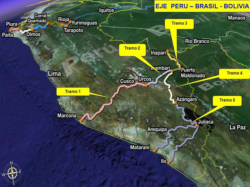 EJE PERU – BRASIL - BOLIVIA