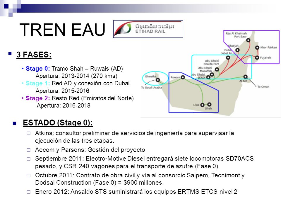 TREN EAU ESTADO (Stage 0): 3 FASES: