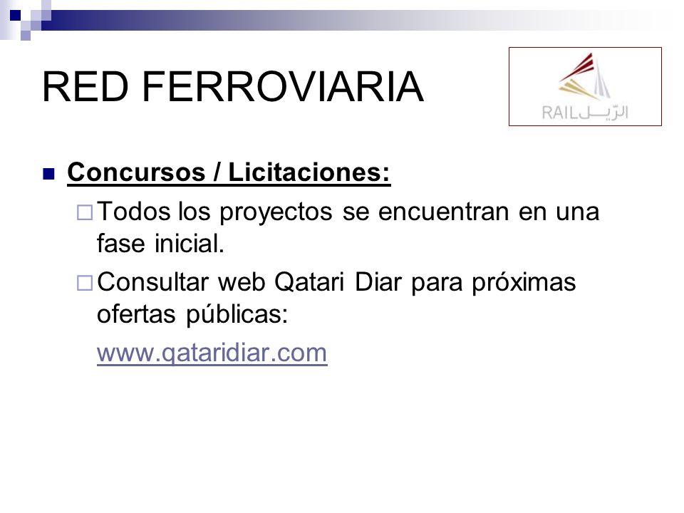 RED FERROVIARIA Concursos / Licitaciones: