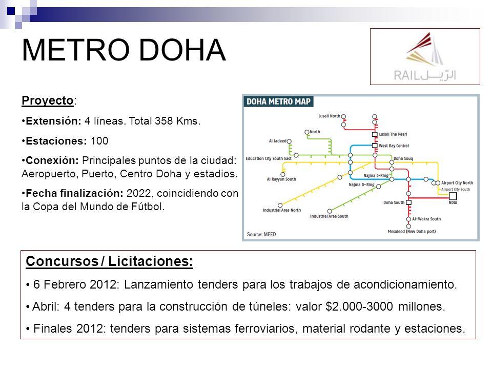 METRO DOHA Concursos / Licitaciones: Proyecto: