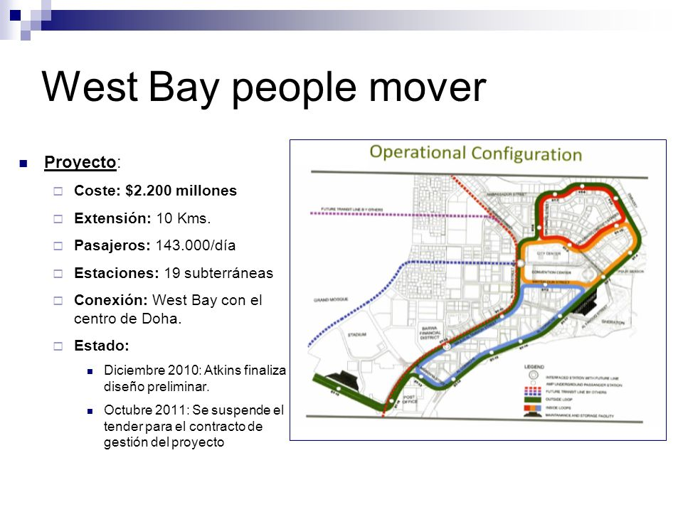 West Bay people mover Proyecto: Coste: $2.200 millones