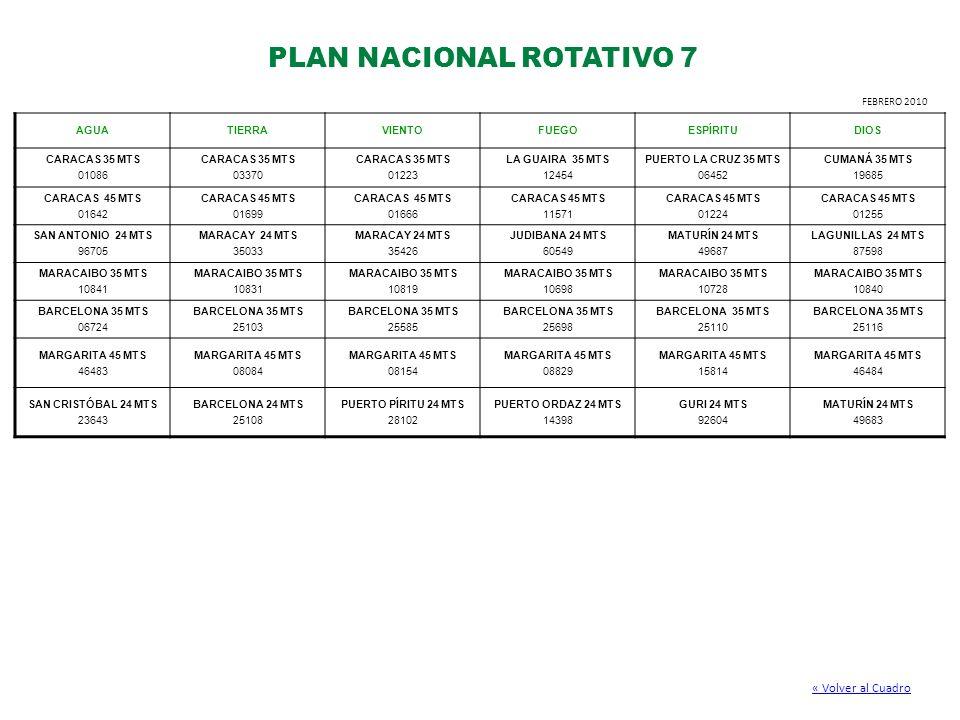 PLAN NACIONAL ROTATIVO 7