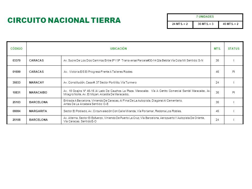 CIRCUITO NACIONAL TIERRA
