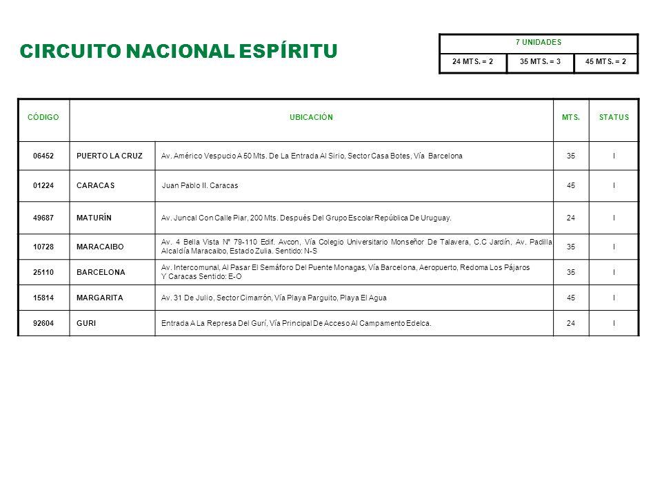 CIRCUITO NACIONAL ESPÍRITU