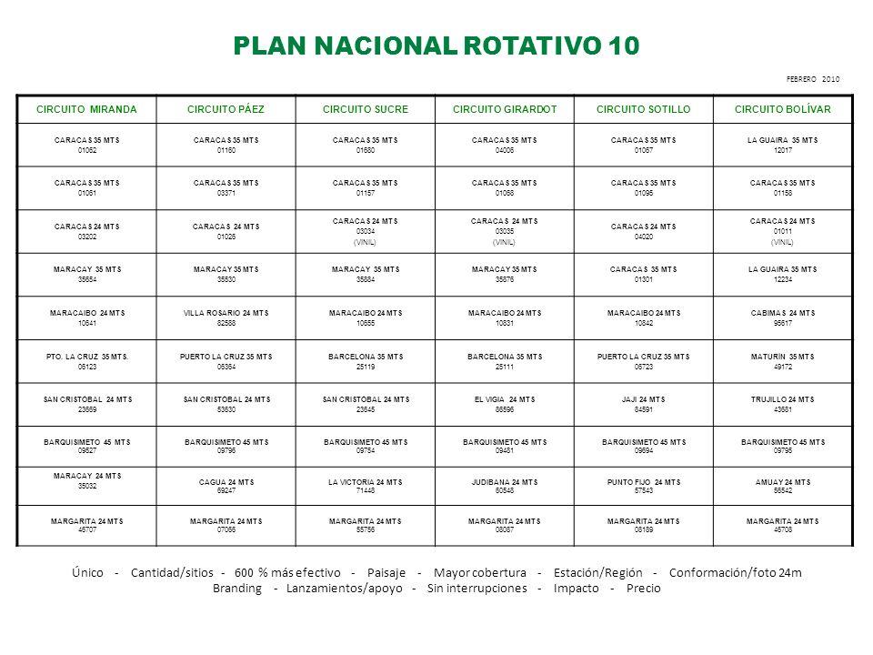 PLAN NACIONAL ROTATIVO 10