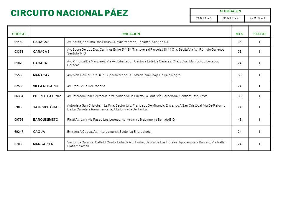 CIRCUITO NACIONAL PÁEZ