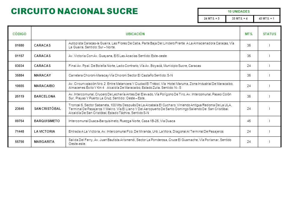 CIRCUITO NACIONAL SUCRE