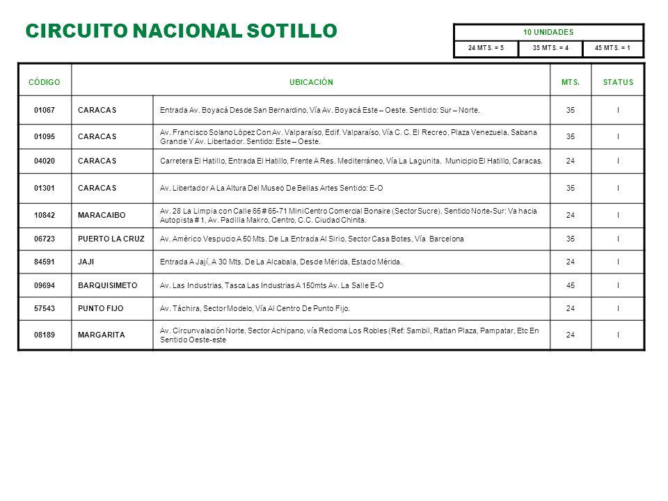 CIRCUITO NACIONAL SOTILLO