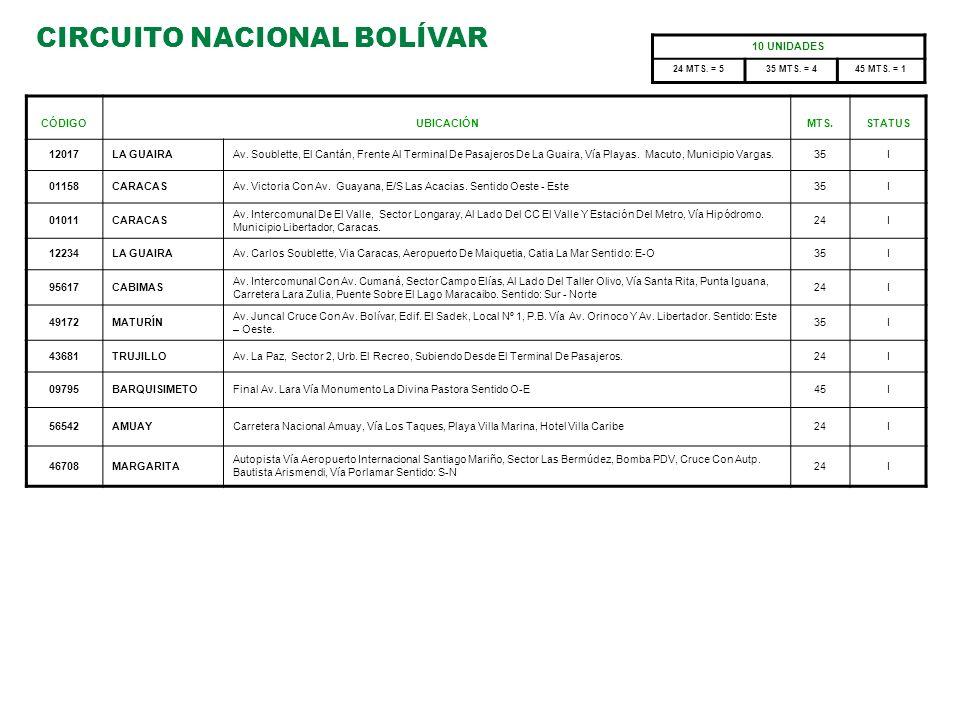 CIRCUITO NACIONAL BOLÍVAR