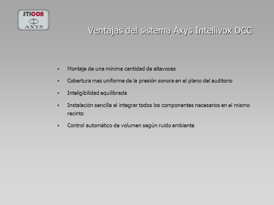 Ventajas del sistema Axys Intellivox DCC