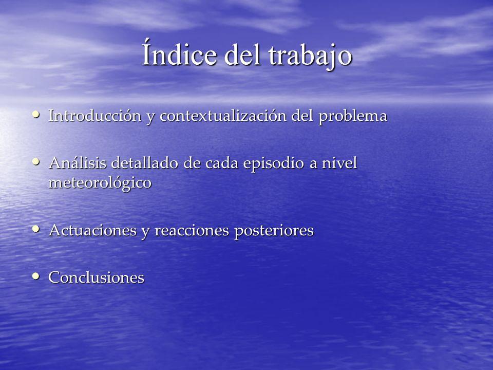 Índice del trabajo Introducción y contextualización del problema
