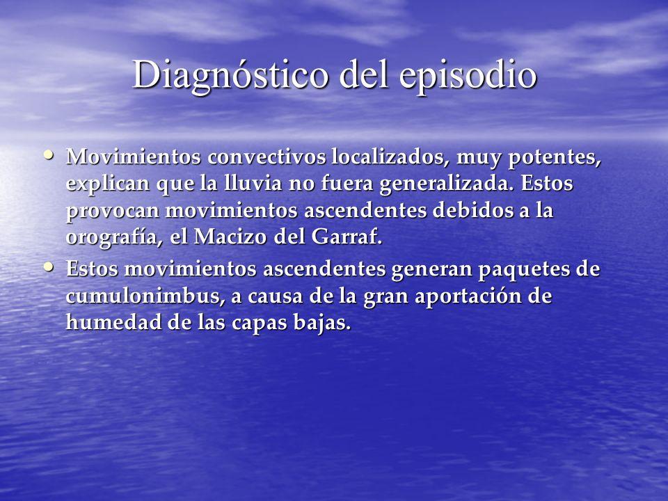 Diagnóstico del episodio