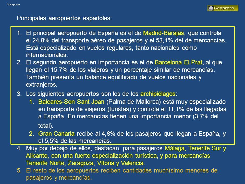 Principales aeropuertos españoles: