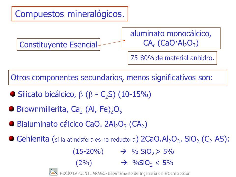 Compuestos mineralógicos.