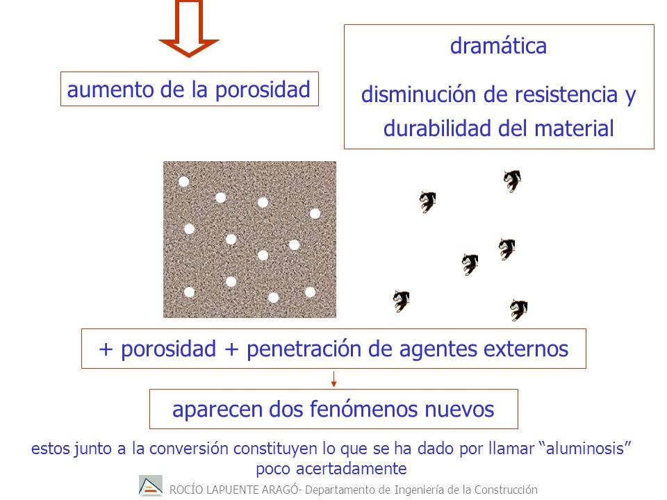 disminución de resistencia y durabilidad del material