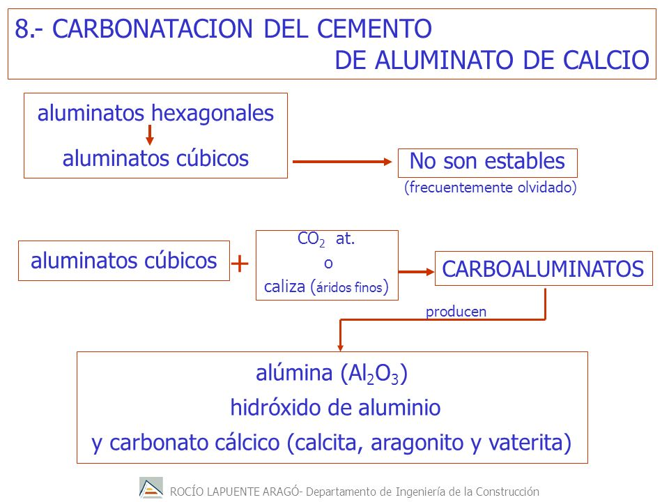 + 8.- CARBONATACION DEL CEMENTO DE ALUMINATO DE CALCIO