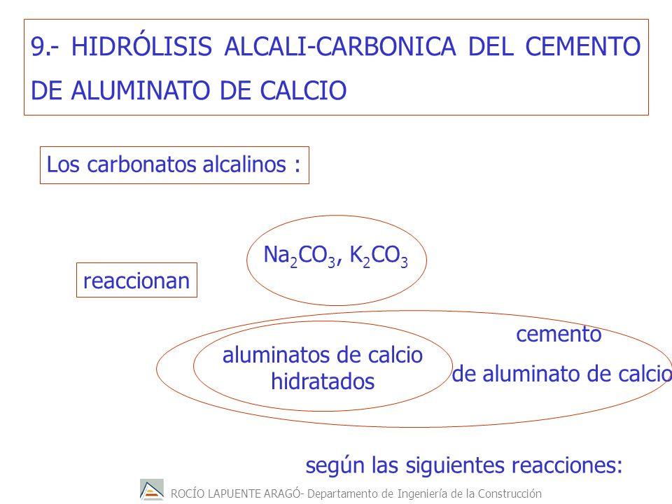 9.- HIDRÓLISIS ALCALI-CARBONICA DEL CEMENTO DE ALUMINATO DE CALCIO