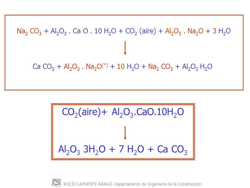 CO2(aire)+ Al2O3.CaO.10H2O Al2O3 3H2O + 7 H2O + Ca CO3