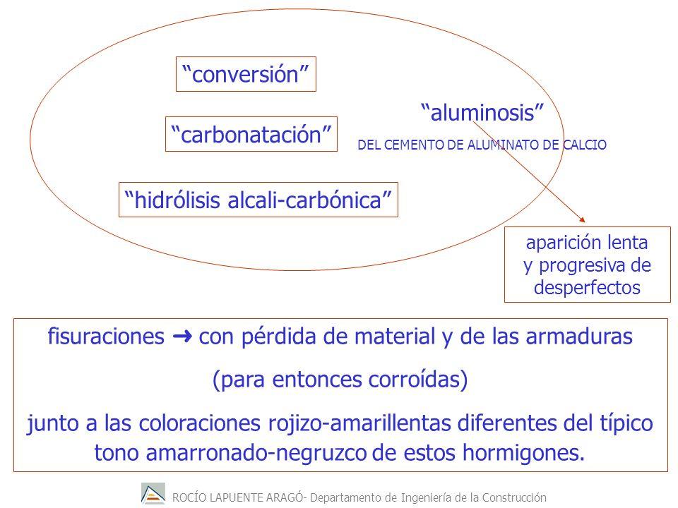 hidrólisis alcali-carbónica