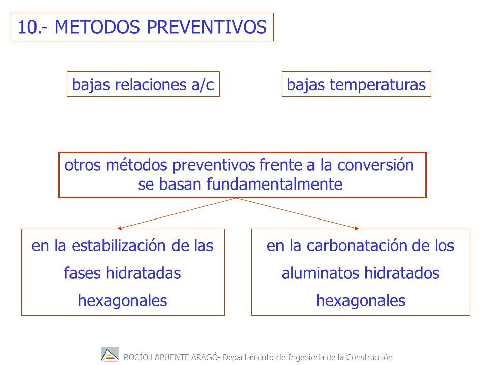 10.- METODOS PREVENTIVOS bajas relaciones a/c bajas temperaturas