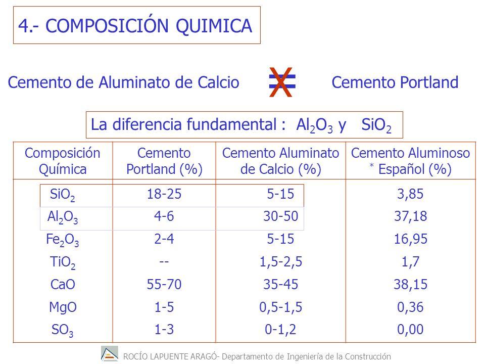 = X 4.- COMPOSICIÓN QUIMICA Cemento de Aluminato de Calcio