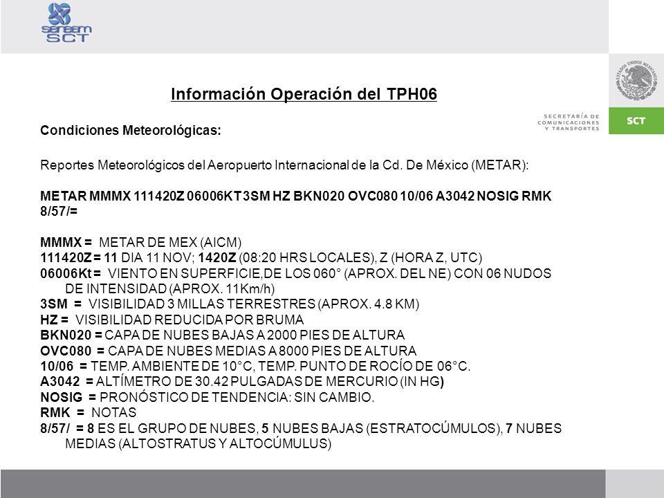 Información Operación del TPH06