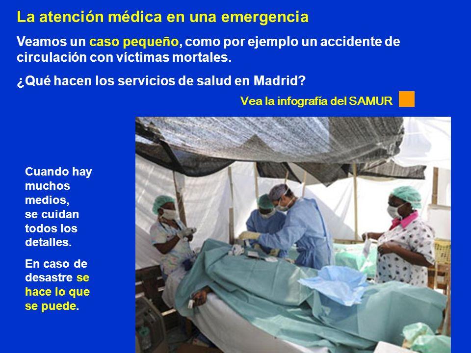 La atención médica en una emergencia