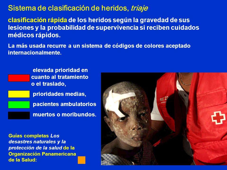 Sistema de clasificación de heridos, triaje