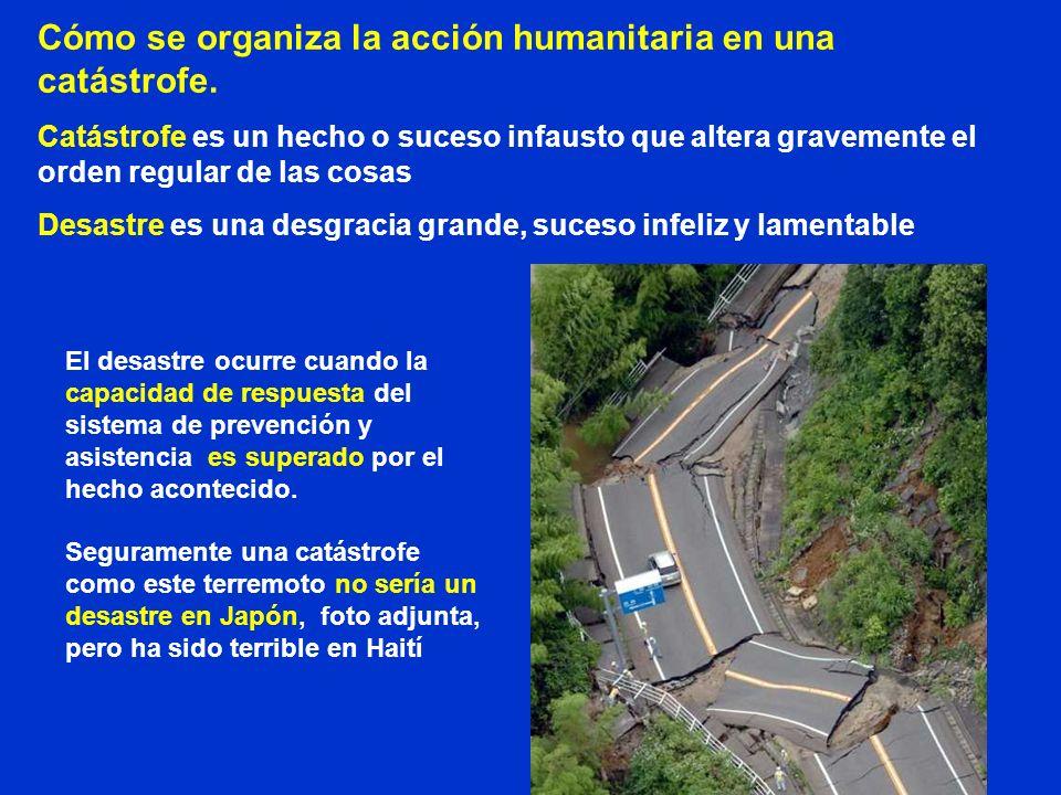 Cómo se organiza la acción humanitaria en una catástrofe.