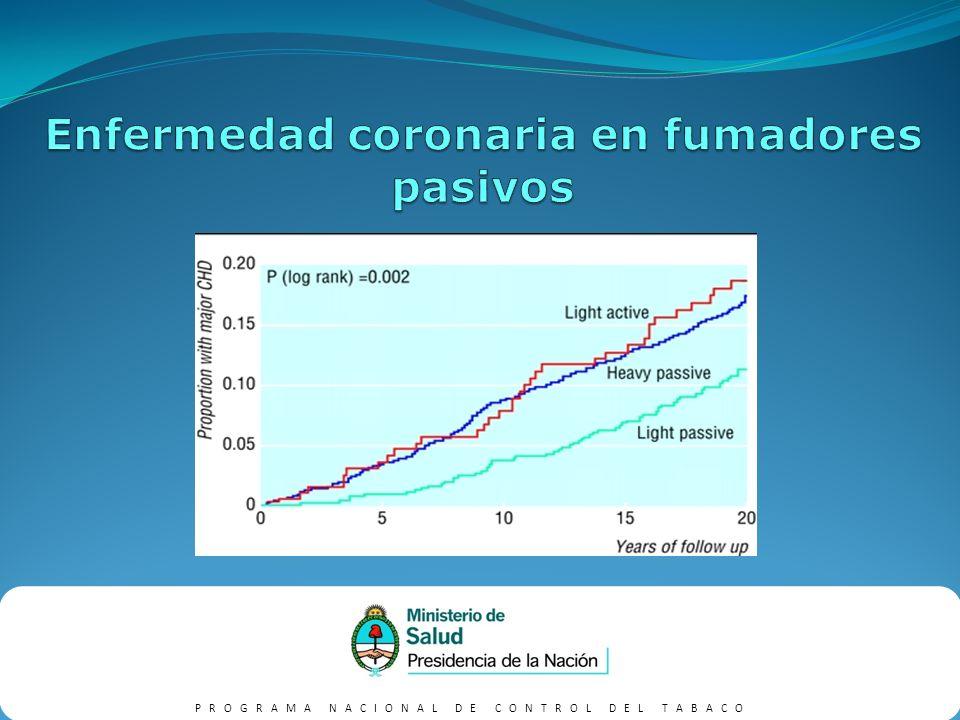 Enfermedad coronaria en fumadores pasivos