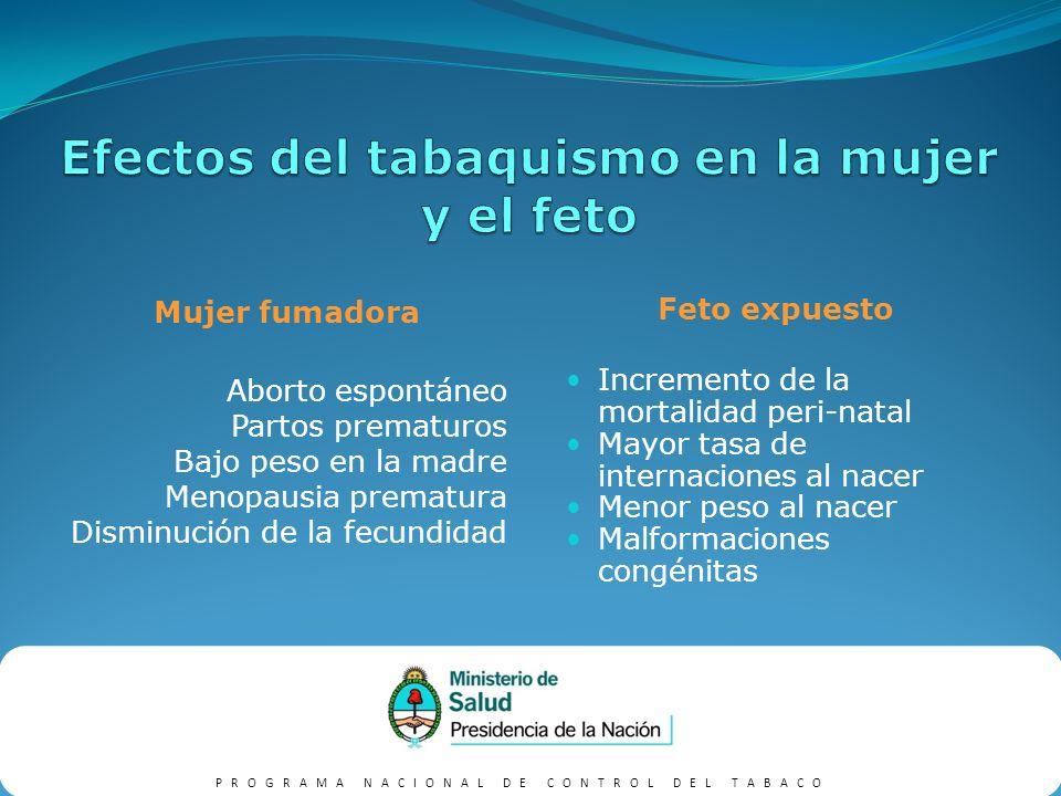 Efectos del tabaquismo en la mujer y el feto