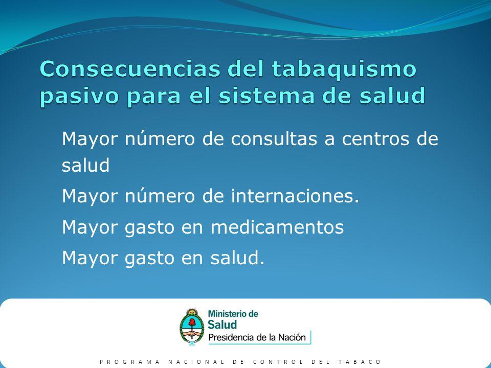 PROGRAMA NACIONAL DE CONTROL DEL TABACO