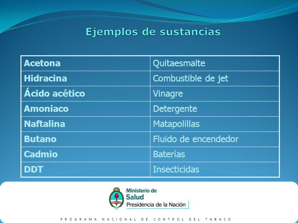 Ejemplos de sustancias
