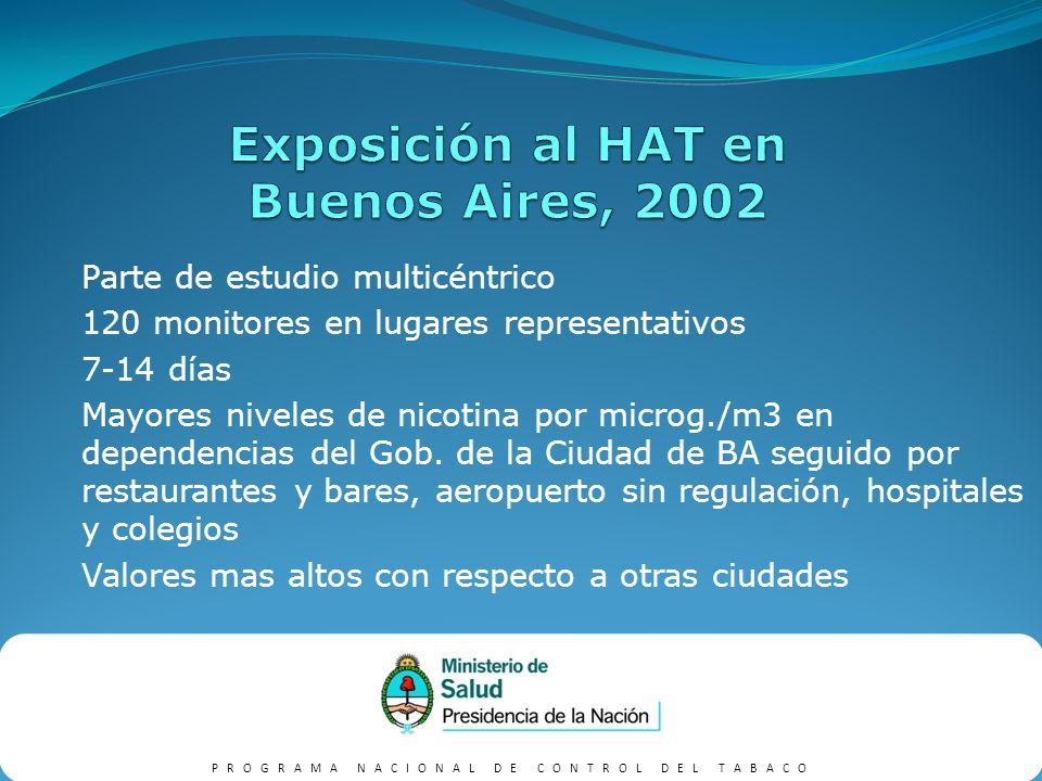 Exposición al HAT en Buenos Aires, 2002