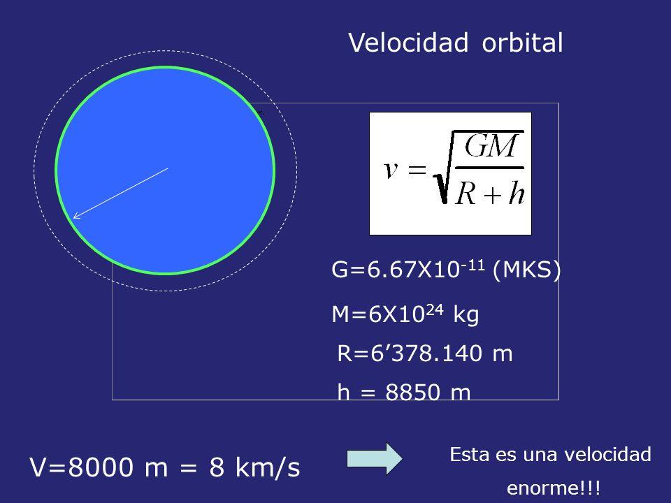 Velocidad orbital V=8000 m = 8 km/s G=6.67X10-11 (MKS) M=6X1024 kg