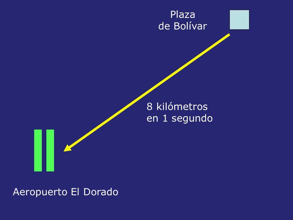 Plaza de Bolívar 8 kilómetros en 1 segundo Aeropuerto El Dorado