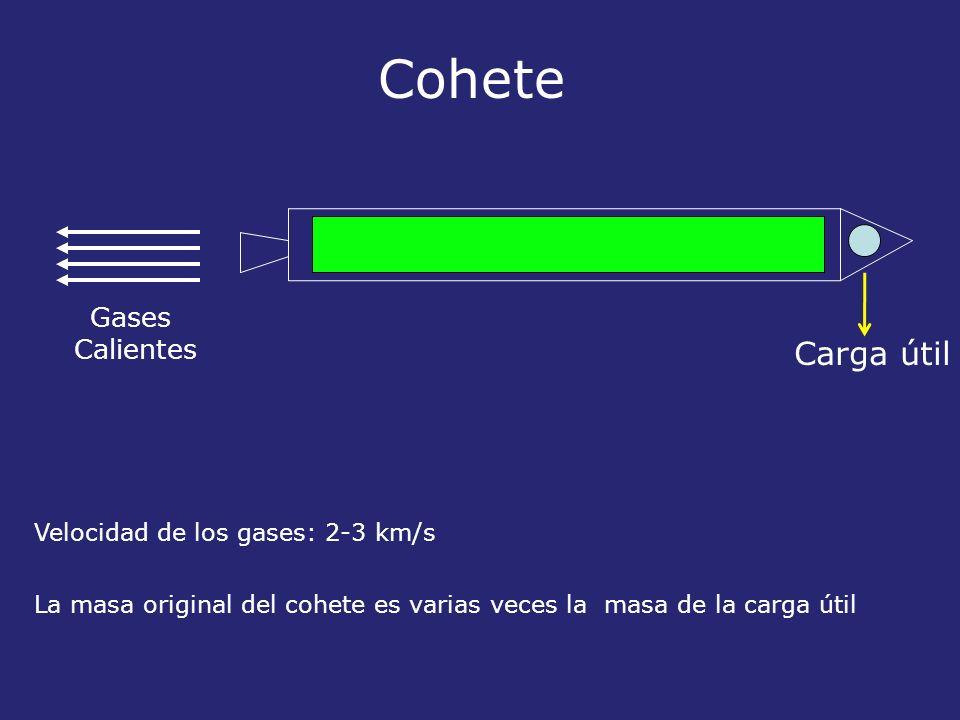 Cohete Carga útil Gases Calientes Velocidad de los gases: 2-3 km/s
