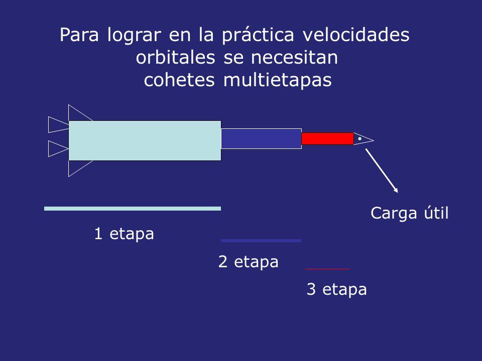 Para lograr en la práctica velocidades orbitales se necesitan