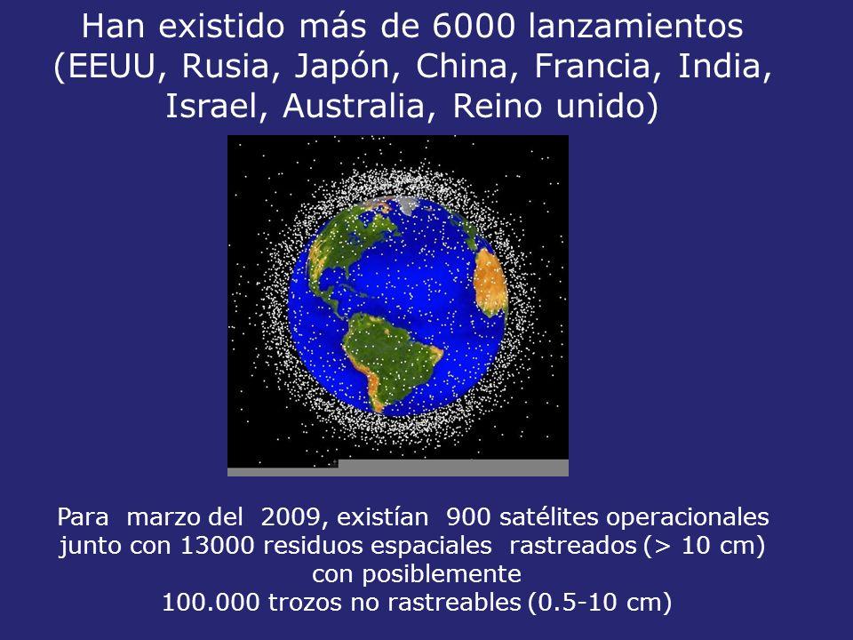 Han existido más de 6000 lanzamientos