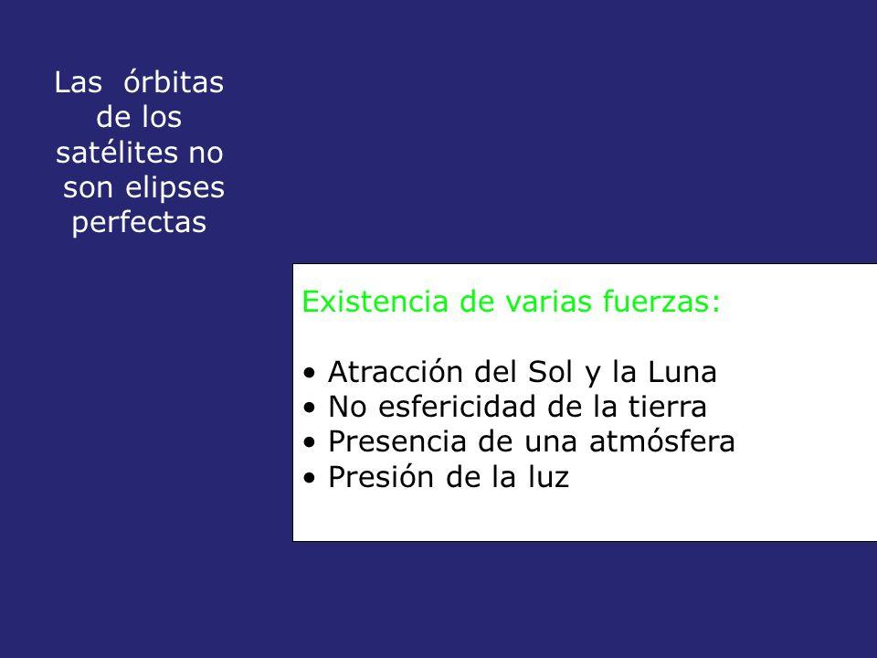 Las órbitas de los. satélites no. son elipses. perfectas. Existencia de varias fuerzas: Atracción del Sol y la Luna.